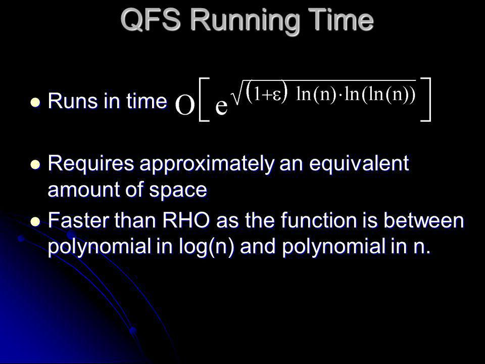 QFS Running Time  Runs in time  Requires approximately an equivalent amount of space  Faster than RHO as the function is between polynomial in log(n) and polynomial in n.