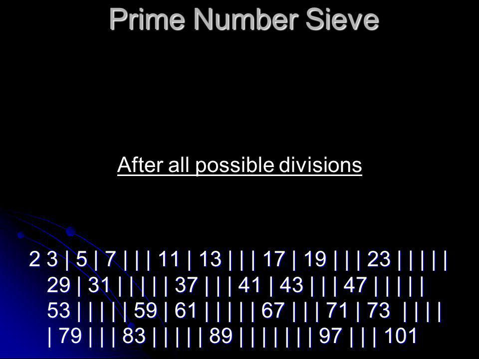 Prime Number Less Than 1602 2 3 5 7 11 13 17 19 23 29 31 37 41 43 47 53 59 61 67 71 73 79 83 89 97 101 103 107 109 113 127 131 137 139 149 151 157 163 167 173 179 181 191 193 197 199 211 223 227 229 233 239 241 251 257 263 269 271 277 281 283 293 307 311 313 317 331 337 347 349 353 359 367 373 379 383 389 397 401 409 419 421 431 433 439 443 449 457 461 463 467 479 487 491 499 503 509 521 523 541 547 557 563 569 571 577 587 593 599 601 607 613 617 619 631 641 643 647 653 659 661 673 677 683 691 701 709 719 727 733 739 743 751 757 761 769 773 787 797 809 811 821 823 827 829 839 853 857 859 863 877 881 883 887 907 911 919 929 937 941 947 953 967 971 977 983 991 997 1009 1013 1019 1021 1031 1033 1039 1049 1051 1061 1063 1069 1087 1091 1093 1097 1103 1109 1117 1123 1129 1151 1153 1163 1171 1181 1187 1193 1201 1213 1217 1223 1229 1231 1237 1249 1259 1277 1279 1283 1289 1291 1297 1301 1303 1307 1319 1321 1327 1361 1367 1373 1381 1399 1409 1423 1427 1429 1433 1439 1447 1451 1453 1459 1471 1481 1483 1487 1489 1493 1499 1511 1523 1531 1543 1549 1553 1559 1567 1571 1579 1583 1597 1601