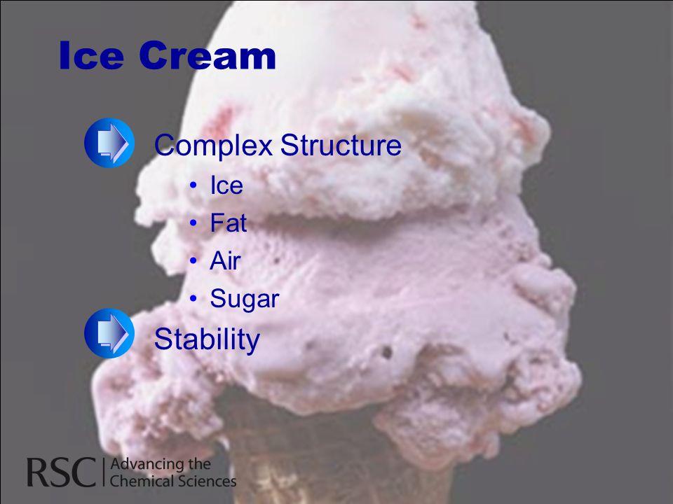 Ice Cream Complex Structure •Ice •Fat •Air •Sugar Stability