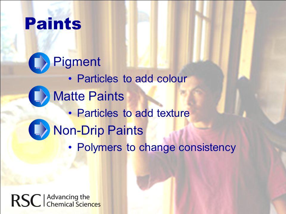 Paints Pigment •Particles to add colour Matte Paints •Particles to add texture Non-Drip Paints •Polymers to change consistency