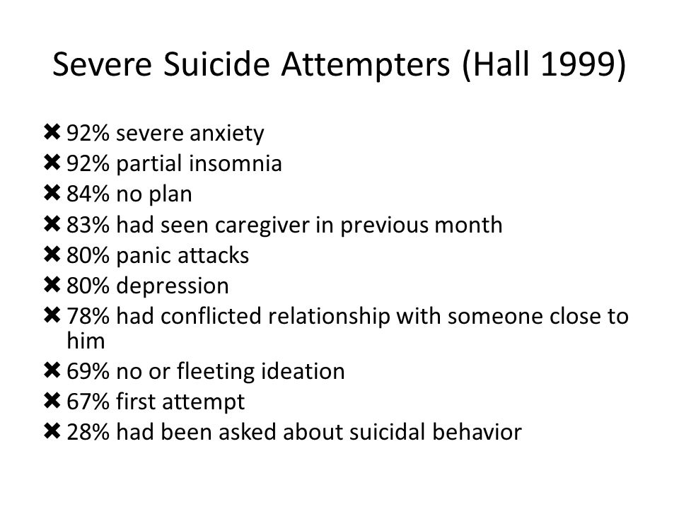 Severe Suicide Attempters (Hall 1999)  92% severe anxiety  92% partial insomnia  84% no plan  83% had seen caregiver in previous month  80% panic attacks  80% depression  78% had conflicted relationship with someone close to him  69% no or fleeting ideation  67% first attempt  28% had been asked about suicidal behavior