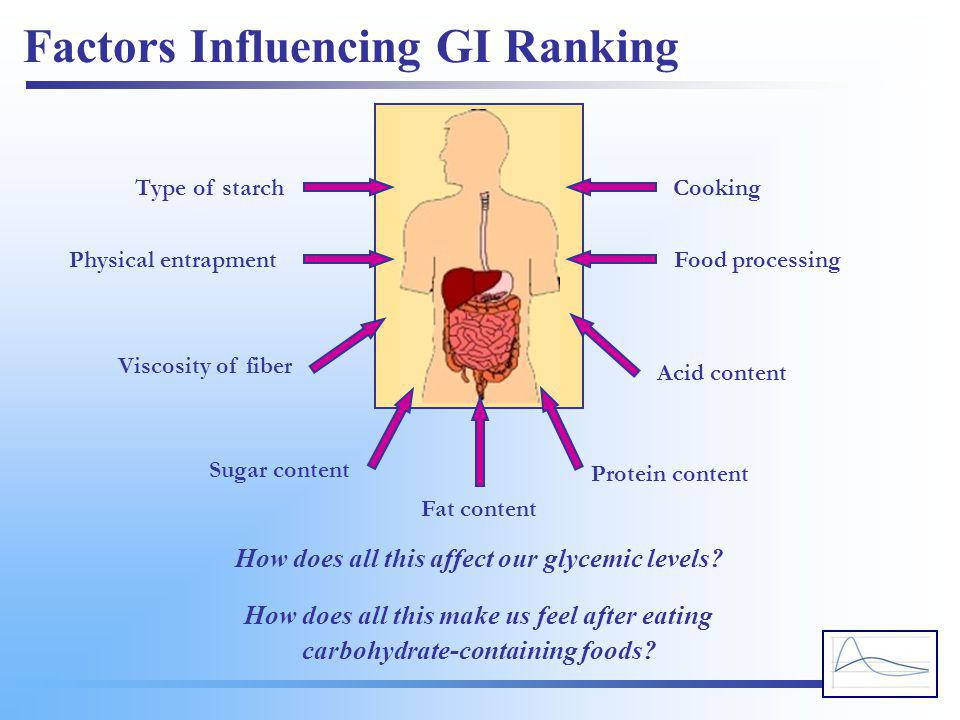 How does all this affect our glycemic levels? How does all this make us feel after eating carbohydrate-containing foods? Type of starch Physical entra