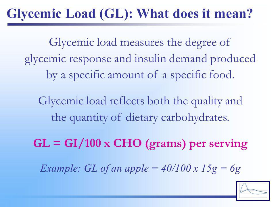 Glycemic Load (GL): What does it mean? Glycemic load measures the degree of glycemic response and insulin demand produced by a specific amount of a sp