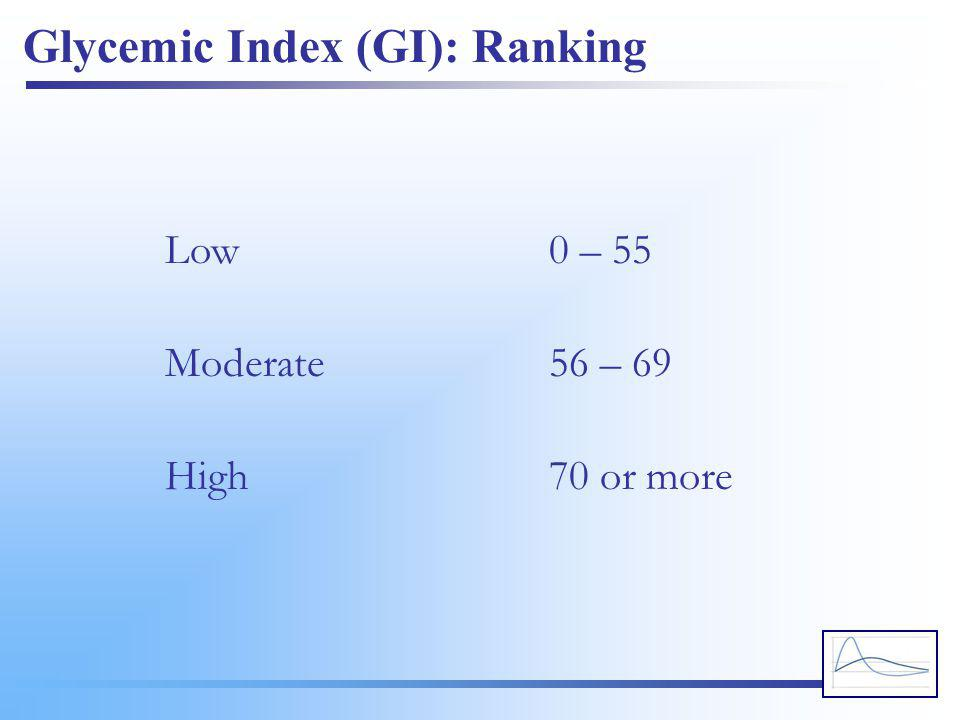 Glycemic Index (GI): Ranking Low0 – 55 Moderate56 – 69 High70 or more
