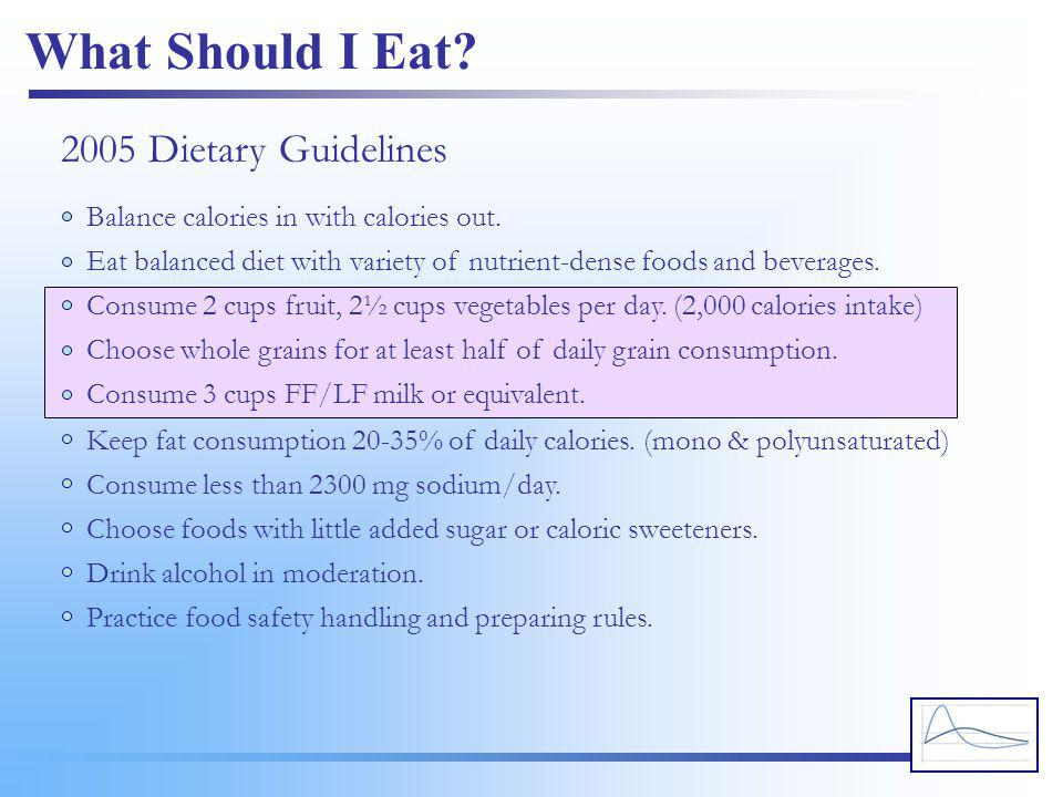 What Should I Eat? 2005 Dietary Guidelines Balance calories in with calories out. Eat balanced diet with variety of nutrient-dense foods and beverages