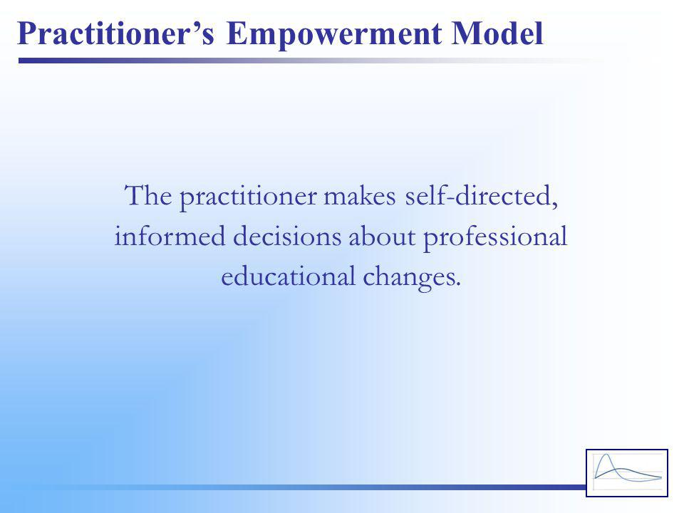 Practitioner's Empowerment Model The practitioner makes self-directed, informed decisions about professional educational changes.