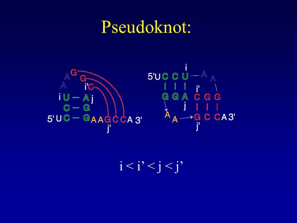 Pseudoknot: i < i' < j < j'