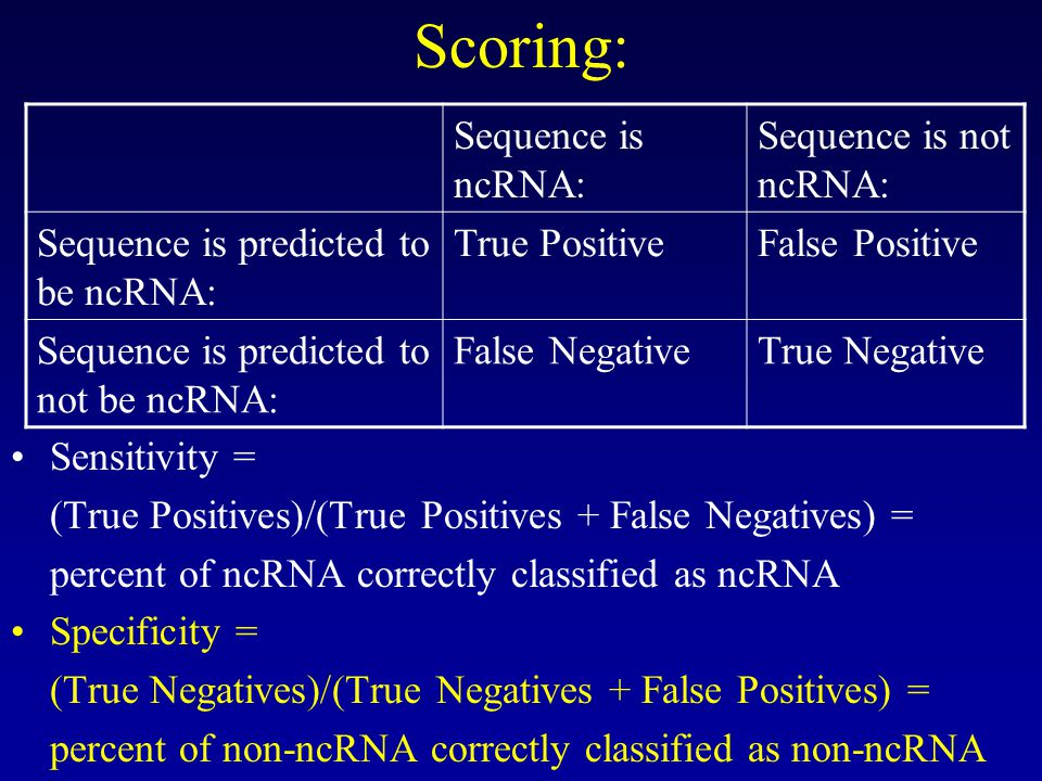 Scoring: •Sensitivity = (True Positives)/(True Positives + False Negatives) = percent of ncRNA correctly classified as ncRNA •Specificity = (True Negatives)/(True Negatives + False Positives) = percent of non-ncRNA correctly classified as non-ncRNA Sequence is ncRNA: Sequence is not ncRNA: Sequence is predicted to be ncRNA: True PositiveFalse Positive Sequence is predicted to not be ncRNA: False NegativeTrue Negative