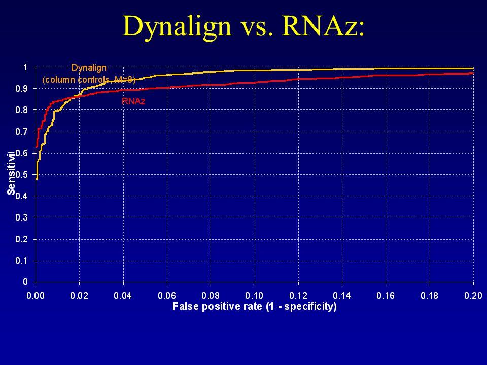 Dynalign vs. RNAz: