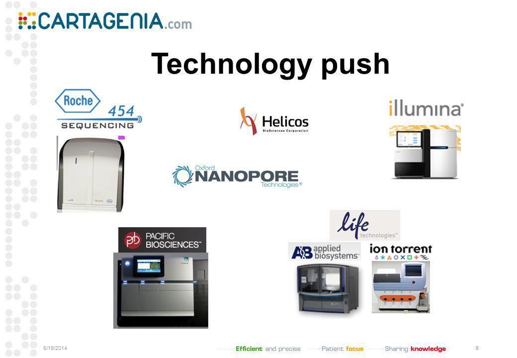 Technology push 6/19/20145