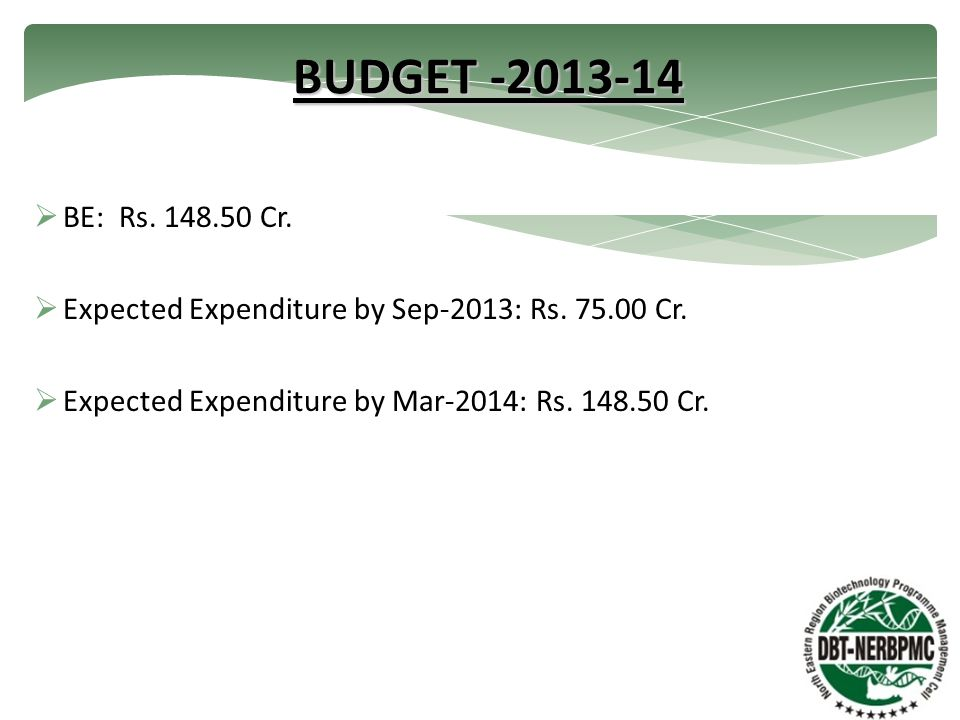 BUDGET -2013-14  BE: Rs. 148.50 Cr.  Expected Expenditure by Sep-2013: Rs.