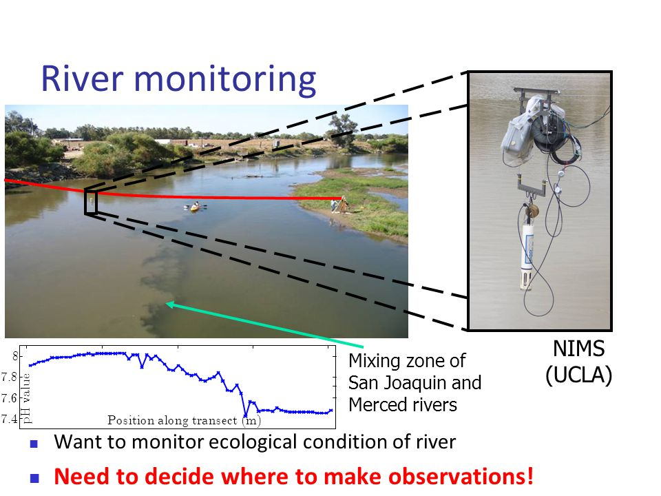 River monitoring  Want to monitor ecological condition of river  Need to decide where to make observations.