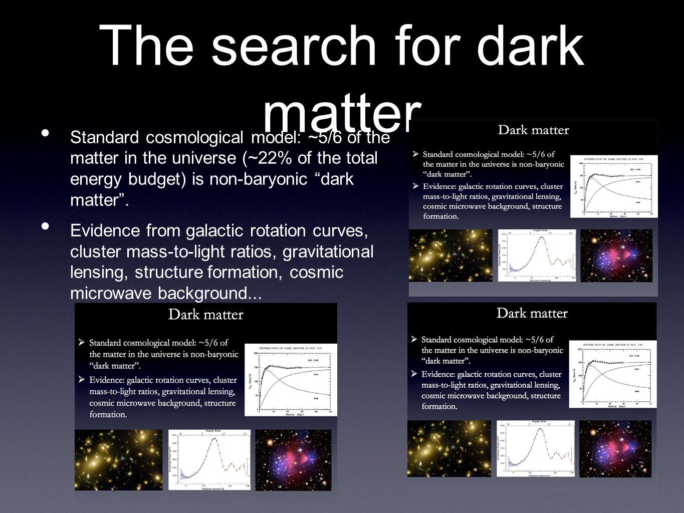 The search for dark matter • Standard cosmological model: ~5/6 of the matter in the universe (~22% of the total energy budget) is non-baryonic dark matter .