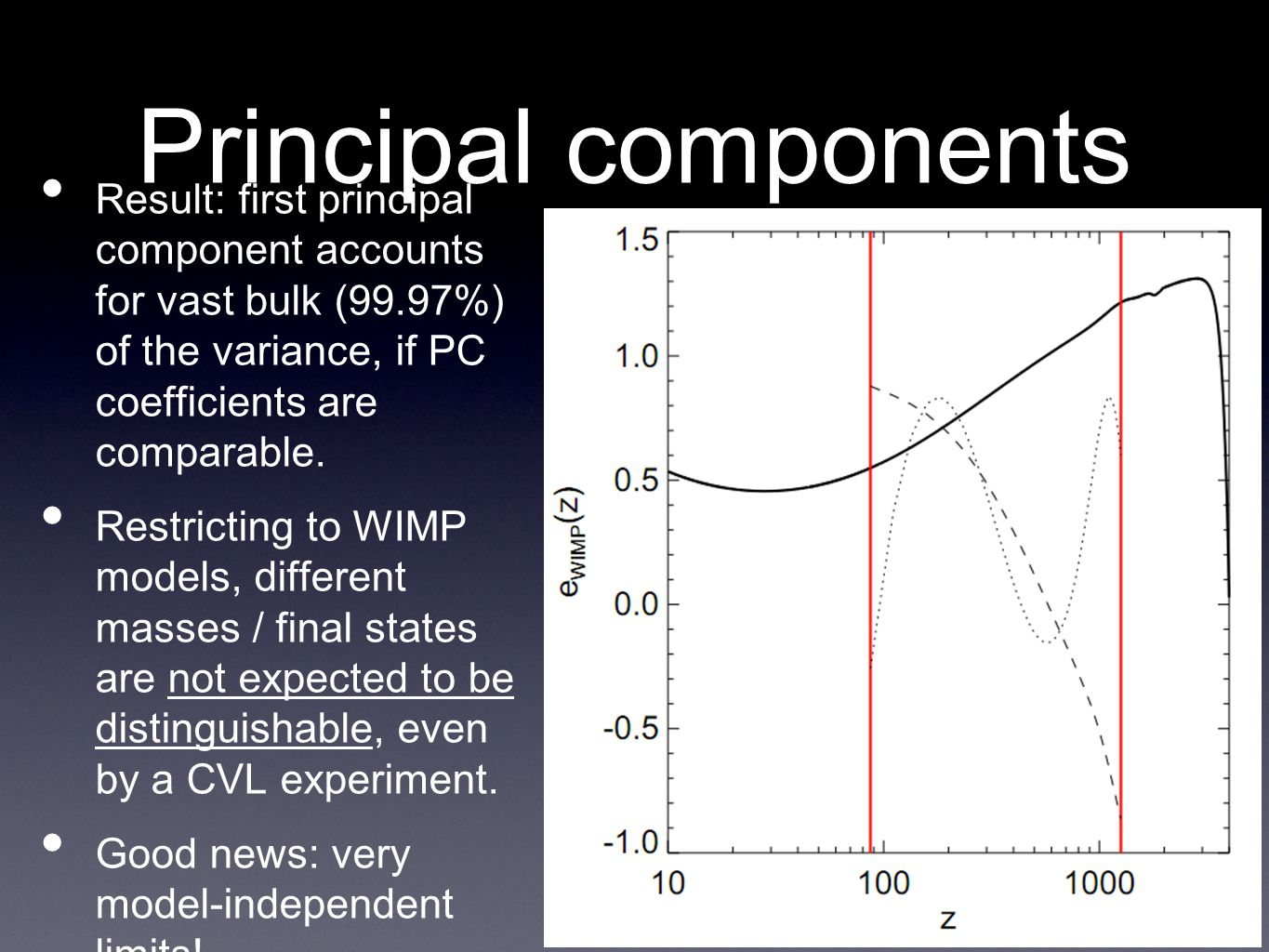 Principal components • Result: first principal component accounts for vast bulk (99.97%) of the variance, if PC coefficients are comparable.
