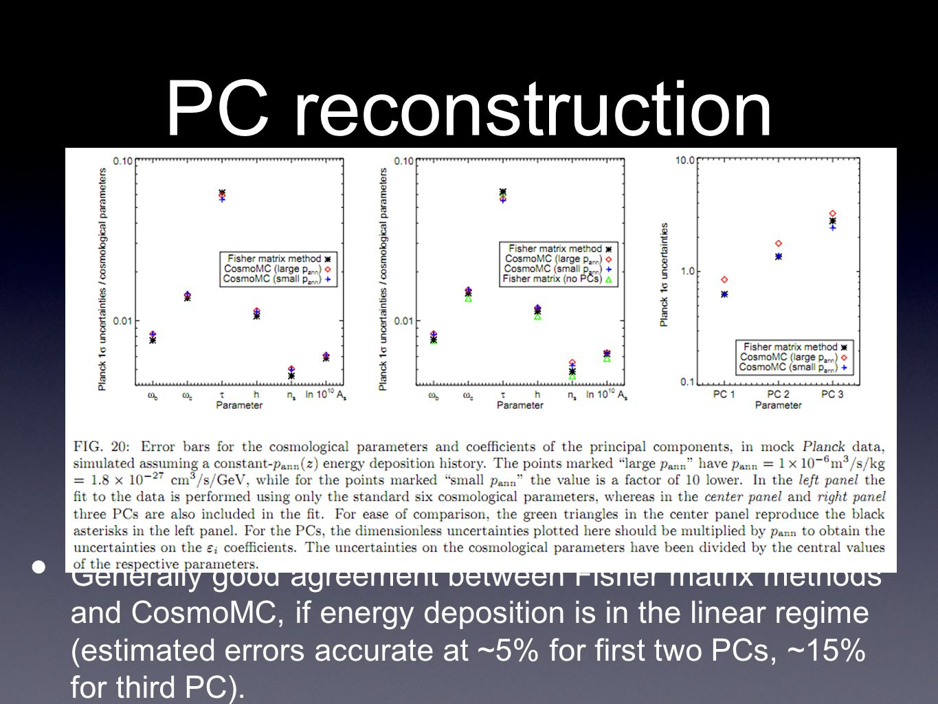 PC reconstruction • Generally good agreement between Fisher matrix methods and CosmoMC, if energy deposition is in the linear regime (estimated errors accurate at ~5% for first two PCs, ~15% for third PC).