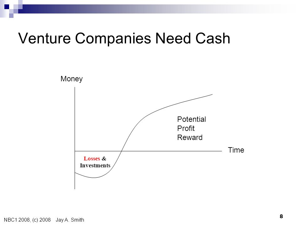 NBC1 2008, (c) 2008 Jay A. Smith 8 Venture Companies Need Cash Time Potential Profit Reward Money Losses & Investments