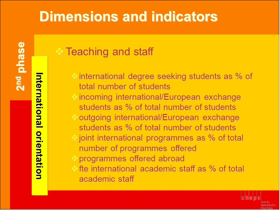  Teaching and staff  international degree seeking students as % of total number of students  incoming international/European exchange students as %