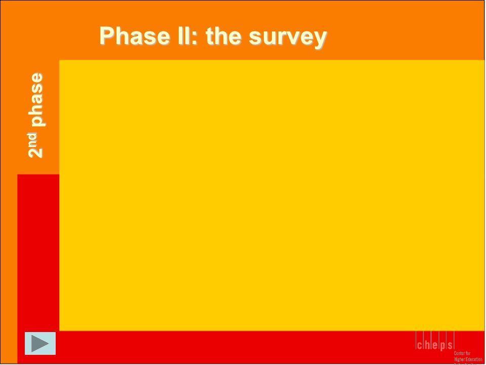Phase II: the survey 2 nd phase
