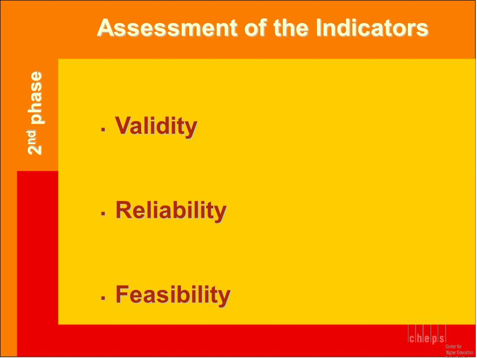  Validity  Reliability Assessment of the Indicators  Feasibility 2 nd phase