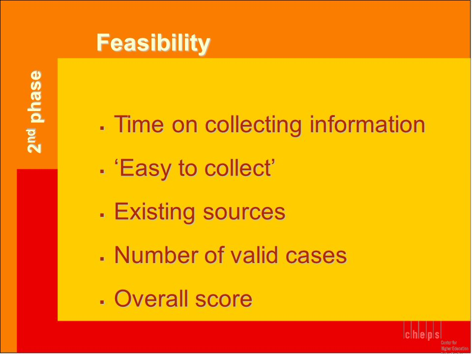  Time on collecting information  'Easy to collect' Feasibility  Existing sources  Number of valid cases  Overall score 2 nd phase