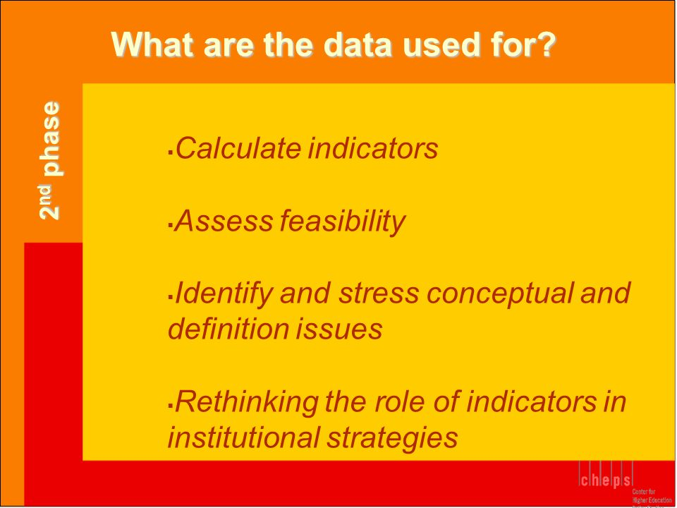  Calculate indicators  Assess feasibility  Identify and stress conceptual and definition issues  Rethinking the role of indicators in institutiona