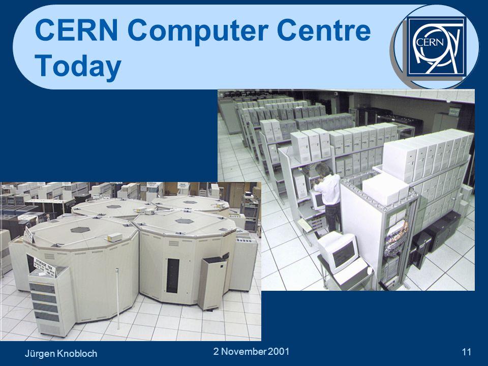 Jürgen Knobloch 2 November 2001 11 CERN Computer Centre Today