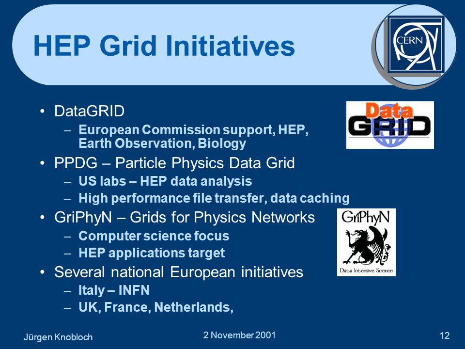 Jürgen Knobloch 2 November 2001 12 HEP Grid Initiatives •DataGRID –European Commission support, HEP, Earth Observation, Biology •PPDG – Particle Physi