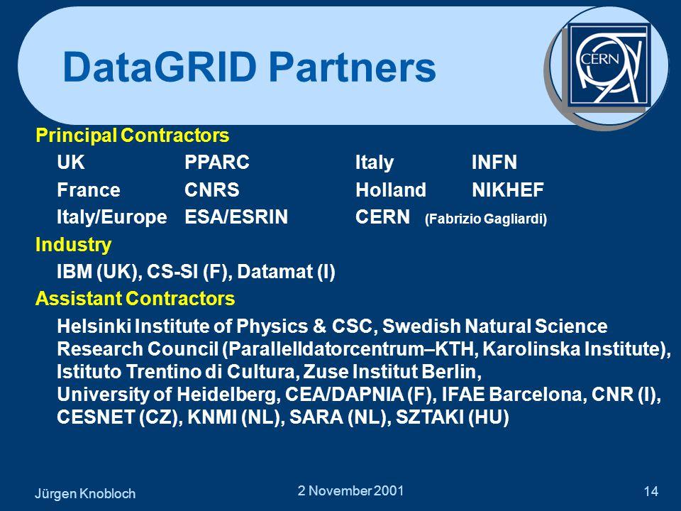Jürgen Knobloch 2 November 2001 14 DataGRID Partners Principal Contractors UK PPARCItaly INFN France CNRSHolland NIKHEF Italy/EuropeESA/ESRINCERN (Fab