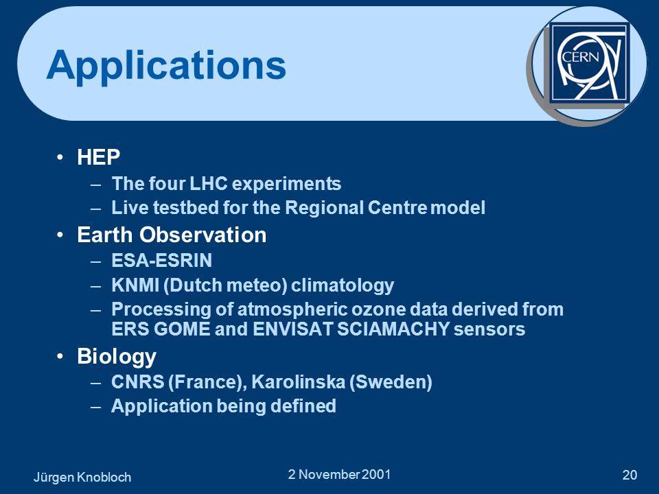 Jürgen Knobloch 2 November 2001 20 Applications •HEP –The four LHC experiments –Live testbed for the Regional Centre model •Earth Observation –ESA-ESR