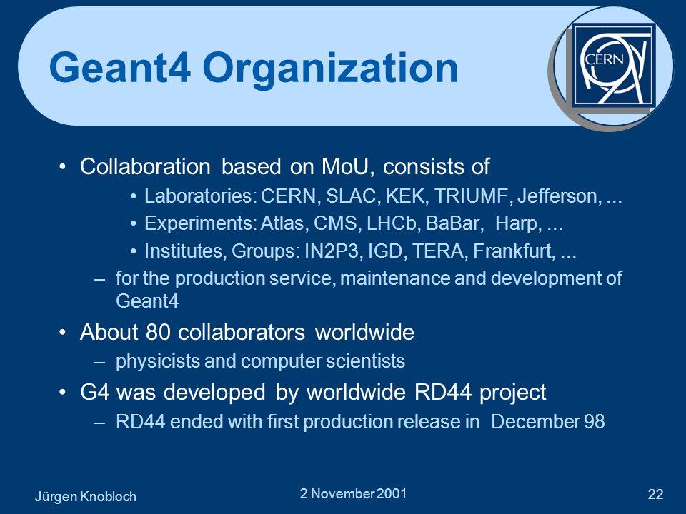 Jürgen Knobloch 2 November 2001 22 Geant4 Organization •Collaboration based on MoU, consists of •Laboratories: CERN, SLAC, KEK, TRIUMF, Jefferson,...