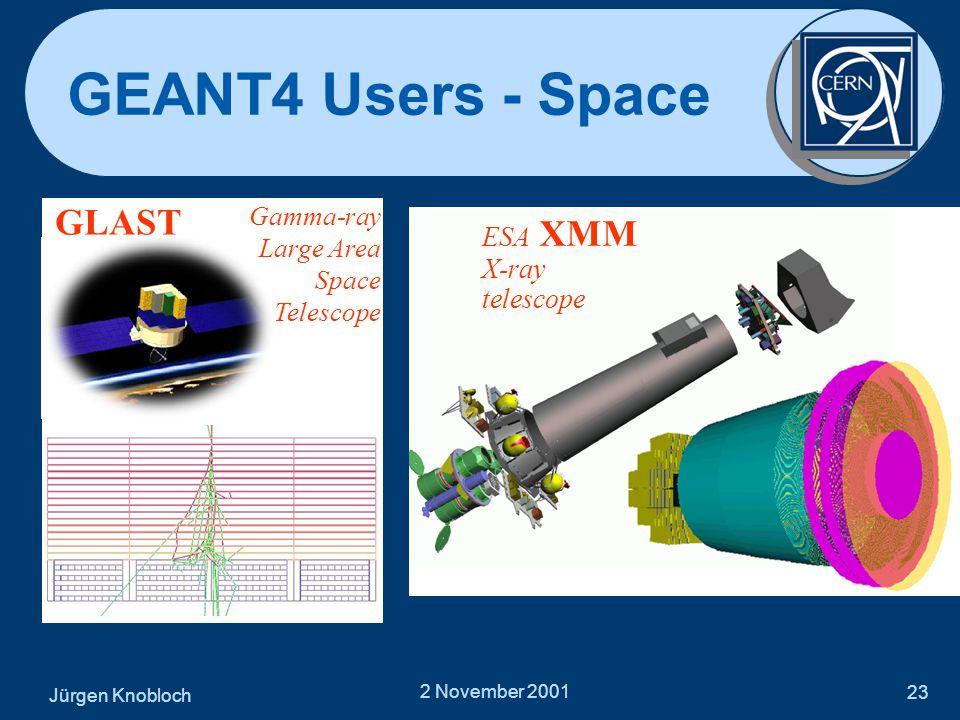Jürgen Knobloch 2 November 2001 23 GEANT4 Users - Space Gamma-ray Large Area Space Telescope GLAST ESA XMM X-ray telescope