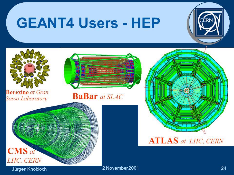 Jürgen Knobloch 2 November 2001 24 GEANT4 Users - HEP ATLAS at LHC, CERN Borexino at Gran Sasso Laboratory BaBar at SLAC CMS at LHC, CERN