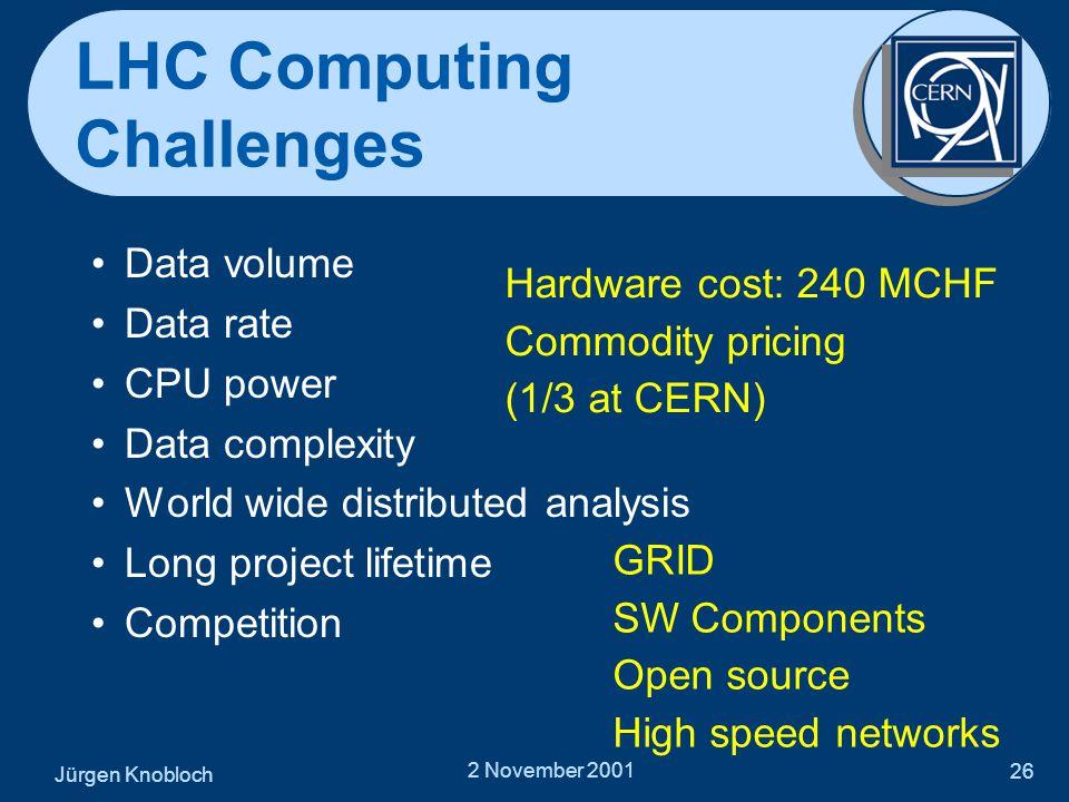 Jürgen Knobloch 2 November 2001 26 LHC Computing Challenges •Data volume •Data rate •CPU power •Data complexity •World wide distributed analysis •Long