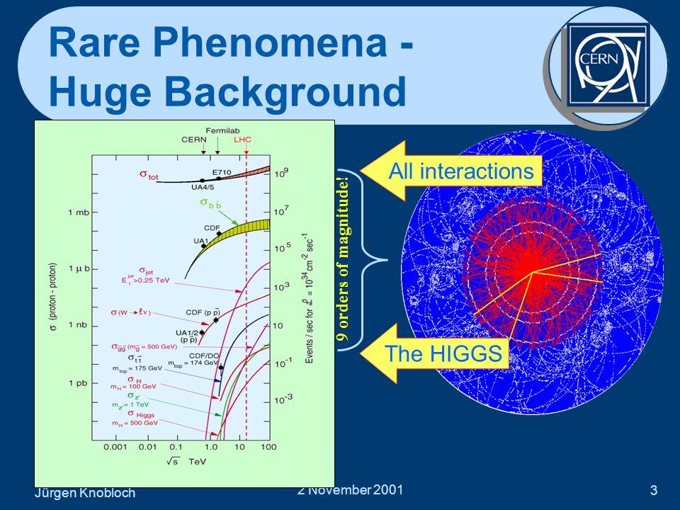 Jürgen Knobloch 2 November 2001 3 Rare Phenomena - Huge Background 9 orders of magnitude.