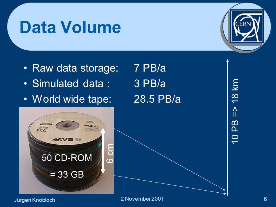 Jürgen Knobloch 2 November 2001 6 Data Volume •Raw data storage: 7 PB/a •Simulated data : 3 PB/a •World wide tape:28.5 PB/a 50 CD-ROM = 33 GB 6 cm 10 PB => 18 km