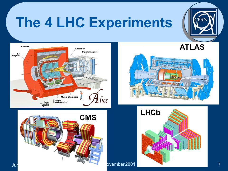 Jürgen Knobloch 2 November 2001 7 The 4 LHC Experiments CMS ATLAS LHCb