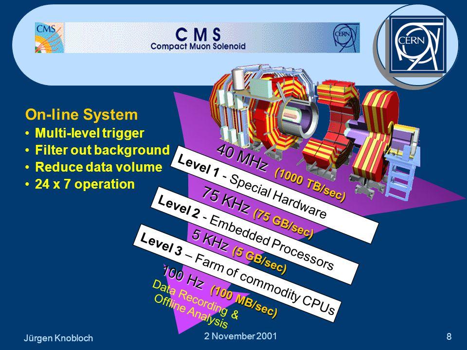 Jürgen Knobloch 2 November 2001 8 On-line System •Multi-level trigger •Filter out background •Reduce data volume •24 x 7 operation Level 1 - Special Hardware Level 2 - Embedded Processors 40 MHz (1000 TB/sec) Level 3 – Farm of commodity CPUs 75 KHz (75 GB/sec) 5 KHz (5 GB/sec) 100 Hz (100 MB/sec) Data Recording & Offline Analysis