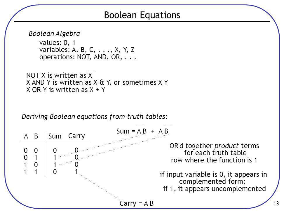 13 Boolean Equations Boolean Algebra values: 0, 1 variables: A, B, C,..., X, Y, Z operations: NOT, AND, OR,...