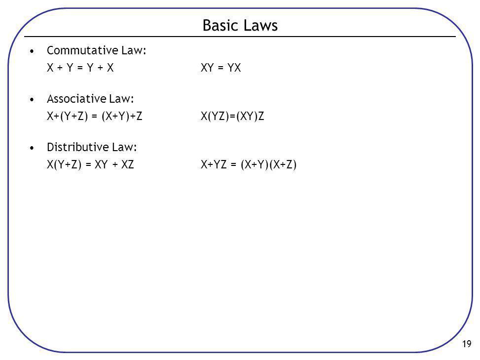 19 Basic Laws •Commutative Law: X + Y = Y + X XY = YX •Associative Law: X+(Y+Z) = (X+Y)+Z X(YZ)=(XY)Z •Distributive Law: X(Y+Z) = XY + XZ X+YZ = (X+Y)(X+Z)