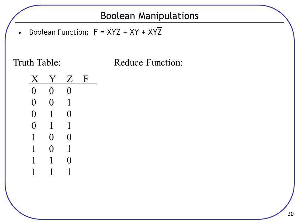 20 Boolean Manipulations •Boolean Function: F = XYZ + XY + XYZ Truth Table: XYZF 000 001 010 011 100 101 110 111 Reduce Function: