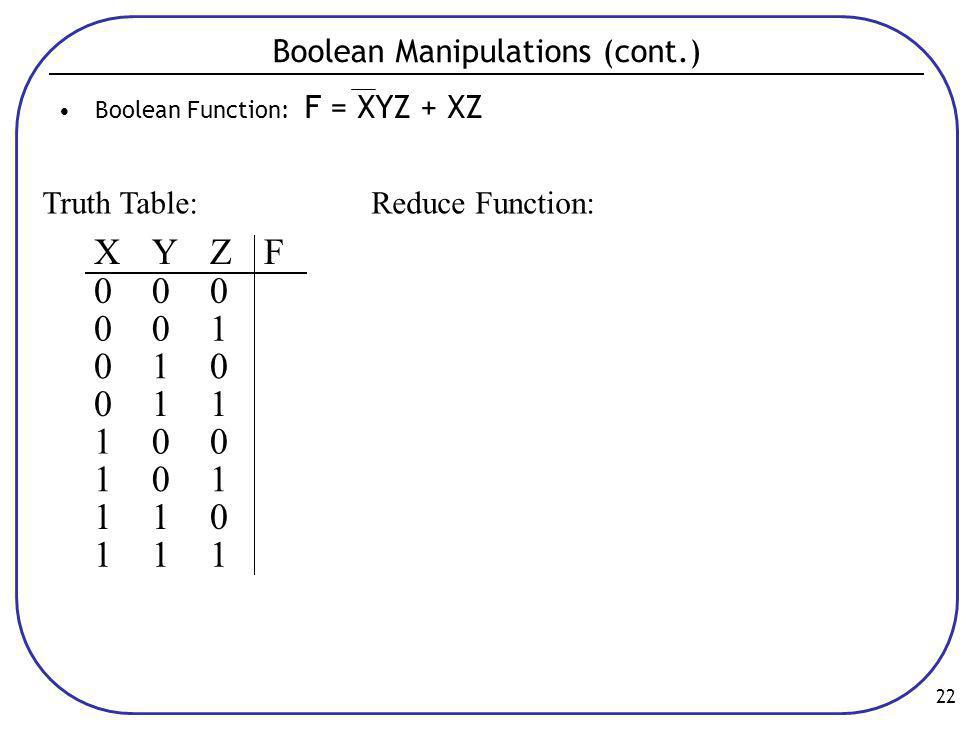 22 Boolean Manipulations (cont.) •Boolean Function: F = XYZ + XZ Truth Table: XYZF 000 001 010 011 100 101 110 111 Reduce Function: