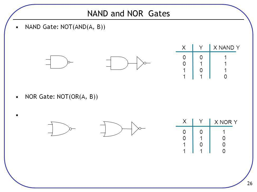 26 NAND and NOR Gates •NAND Gate: NOT(AND(A, B)) •NOR Gate: NOT(OR(A, B)) 0 0 1 1 XY 0 1 0 1 1 1 1 0 X NAND Y XY 0 0 1 1 0 1 0 1 1 0 0 0 X NOR Y