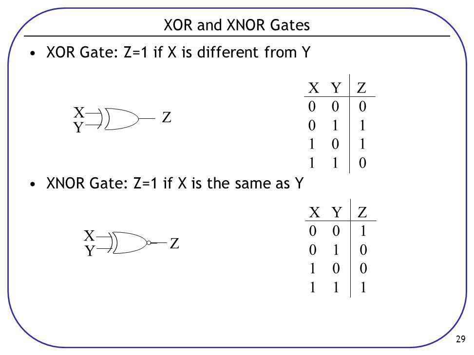 29 XOR and XNOR Gates •XOR Gate: Z=1 if X is different from Y •XNOR Gate: Z=1 if X is the same as Y X Y Z 0 0 0 0 1 1 1 0 1 1 1 0 X Y Z 0 0 1 0 1 0 1 0 0 1 1 1 X Y Z Z X Y