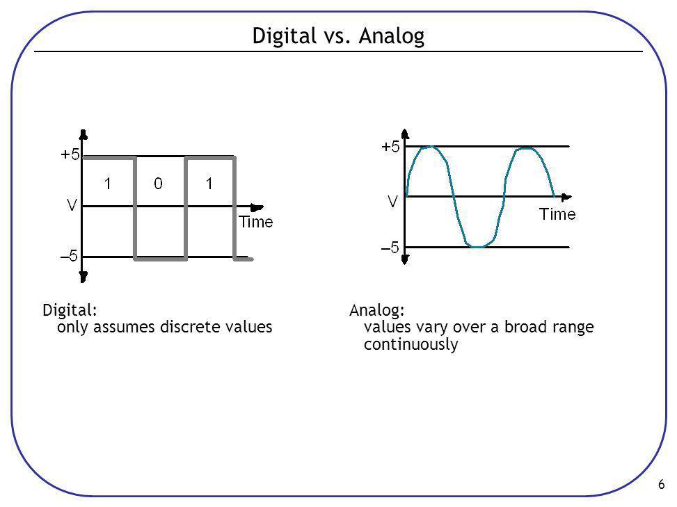 6 Digital vs.
