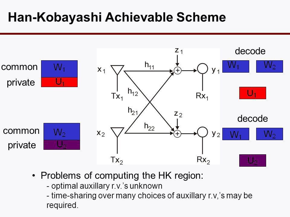 Han-Kobayashi Achievable Scheme • Problems of computing the HK region: - optimal auxillary r.v.'s unknown - time-sharing over many choices of auxillar