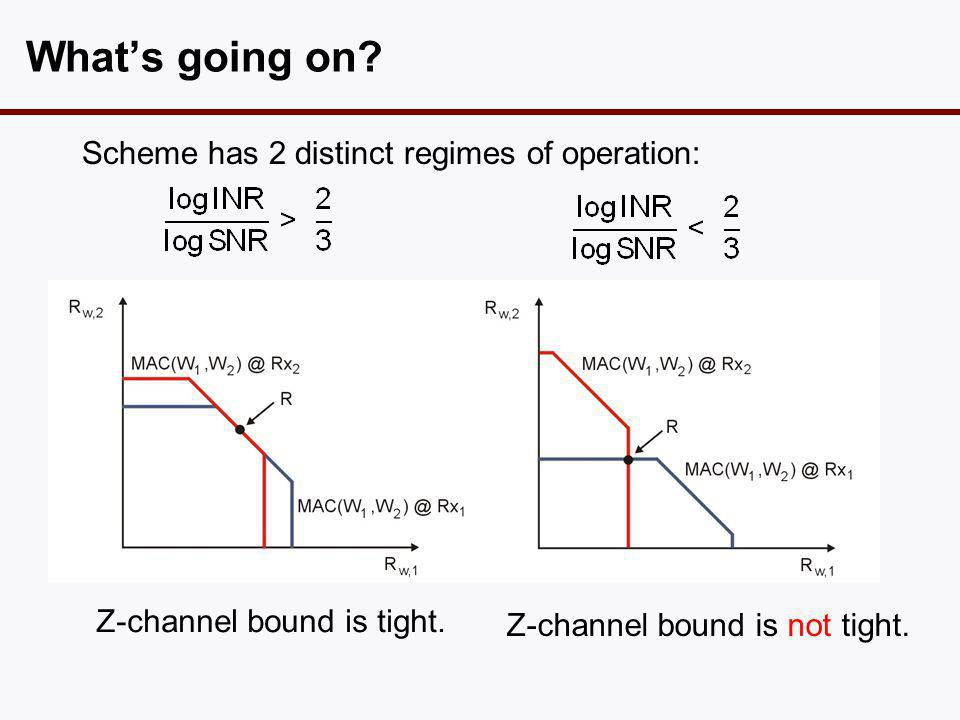 What's going on. Scheme has 2 distinct regimes of operation: Z-channel bound is tight.