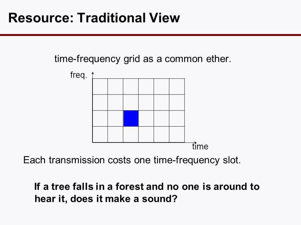 Resource: Traditional View time-frequency grid as a common ether. Each transmission costs one time-frequency slot. If a tree falls in a forest and no