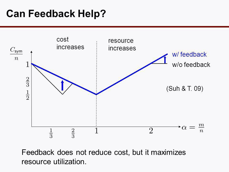 Can Feedback Help. w/o feedback (Suh & T.