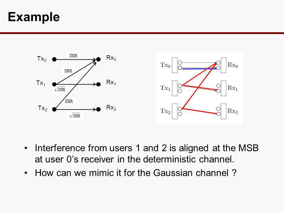 Example •Interference from users 1 and 2 is aligned at the MSB at user 0's receiver in the deterministic channel. •How can we mimic it for the Gaussia