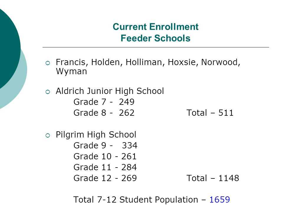 Current Enrollment Feeder Schools  Francis, Holden, Holliman, Hoxsie, Norwood, Wyman  Aldrich Junior High School Grade Grade Total – 511  Pilgrim High School Grade Grade Grade Grade Total – 1148 Total 7-12 Student Population – 1659